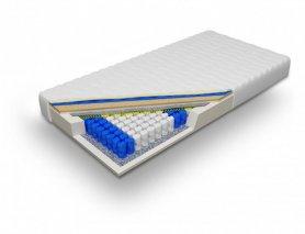 materace materace wed ug twardo ci twardy h4 estilo ka do sypialni. Black Bedroom Furniture Sets. Home Design Ideas